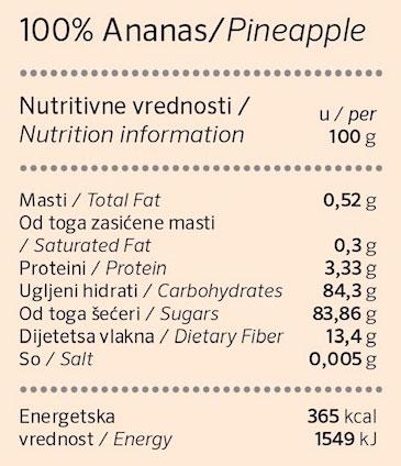 handful_nutritivne_vrednosti_ananas