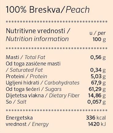 handful_nutritivne_vrednosti_breskva